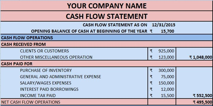 Cash Flow Analysis Example Excel Lovely Download Cash Flow Statement Excel Template Exceldatapro
