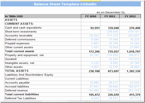 Cash Flow Analysis Example Excel Lovely Excel Cash Flow Template Microsoft Spreadsheet Template