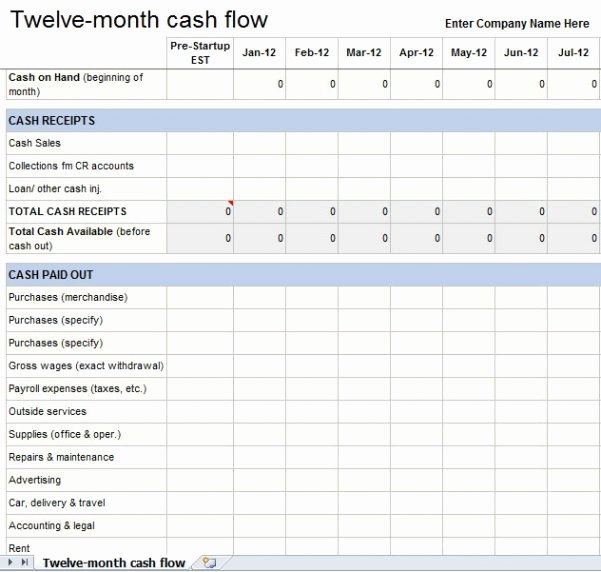 Cash Flow Analysis Example Excel Luxury Excel Cash Flow Template Excel Spreadsheet Templates