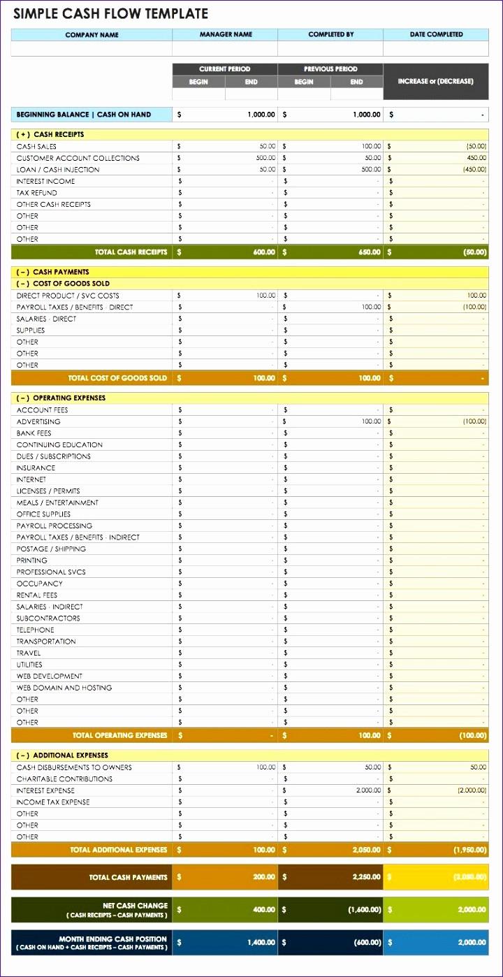 Cash Flow Analysis Example Excel Unique 11 Cash Flow Analysis Excel Template Exceltemplates