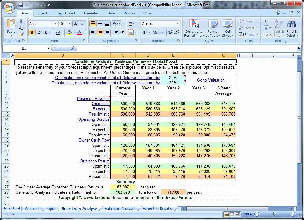 Cash Flow Analysis Example Excel Unique Discounted Cash Flow Analysis Excel Template