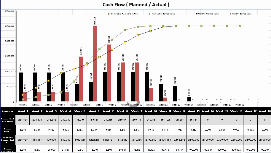 excel cash flow template 2