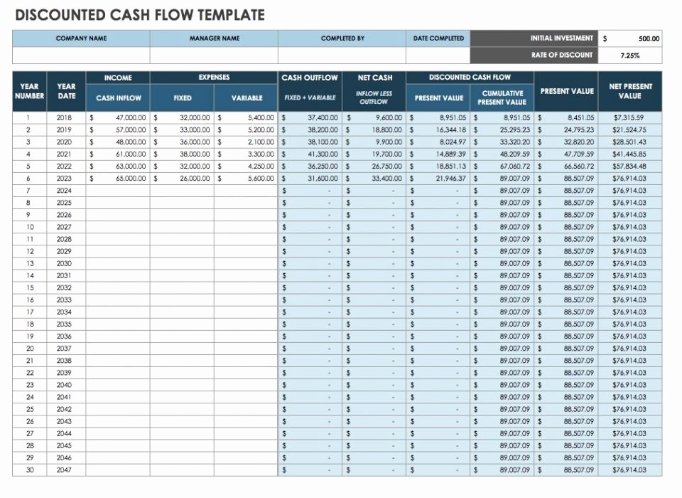 Cash Flow Budget Template Excel Beautiful Discounted Monthly Cash Flow Template Excel