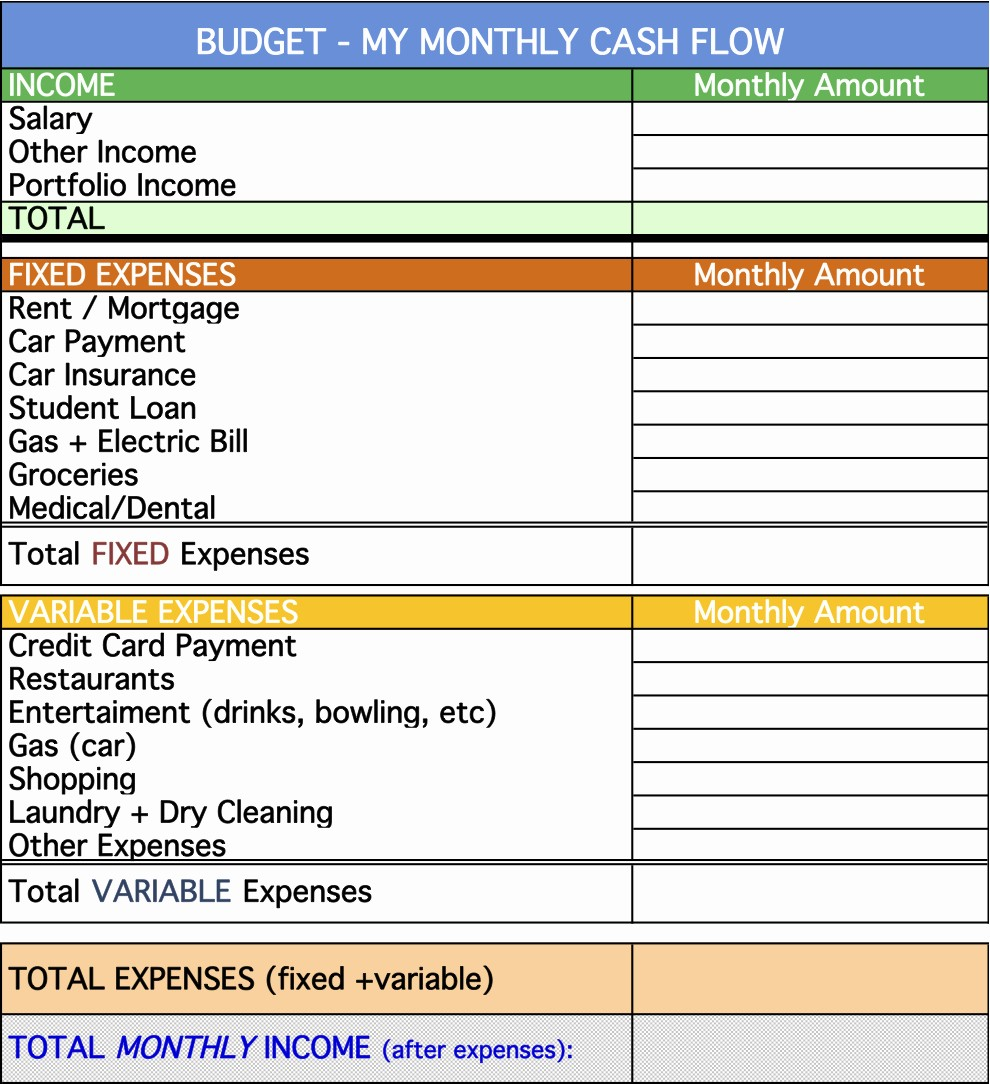 Cash Flow Budget Template Excel Beautiful Personal Cash Flow Statement Template Excel Free