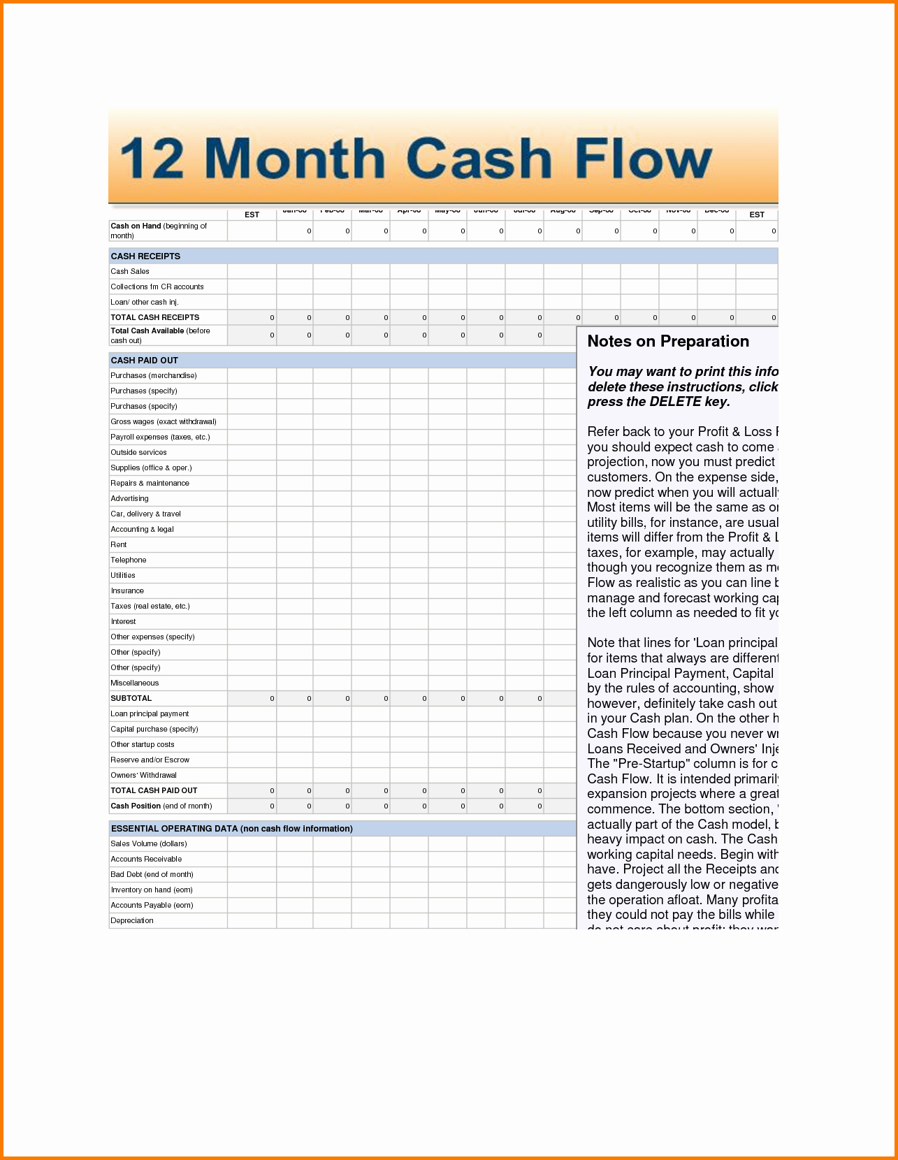 Cash Flow Budget Template Excel Best Of Cash Bud Template