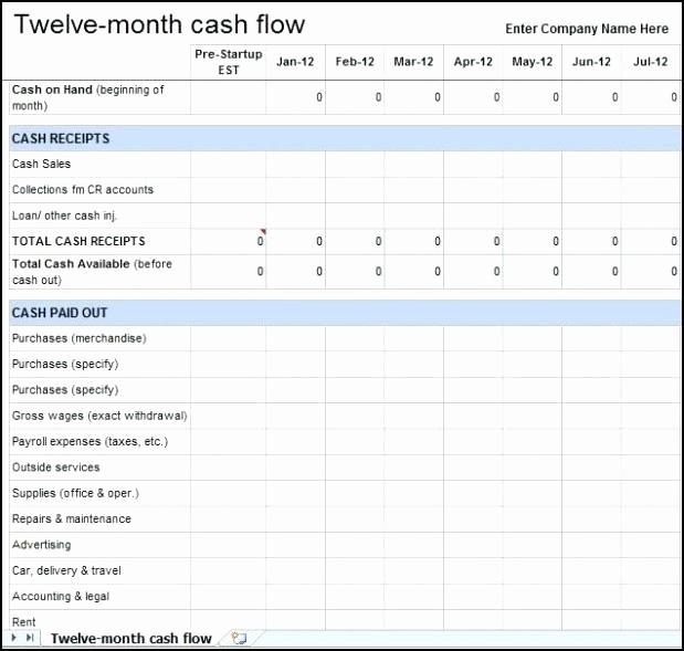 Cash Flow Budget Template Excel Best Of Variance Report Template Excel Best Cash Flow forecast