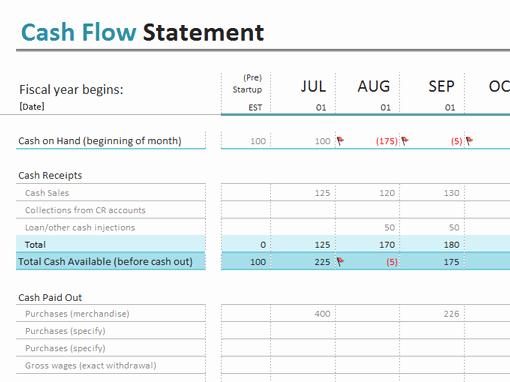 Cash Flow Budget Template Excel Fresh 9 Cash Flow Excel Templates Excel Templates