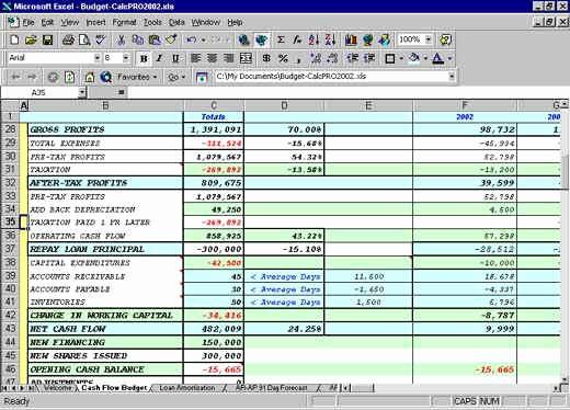Cash Flow Budget Template Excel Fresh Excel Balance Sheets Inventory Cash Flow
