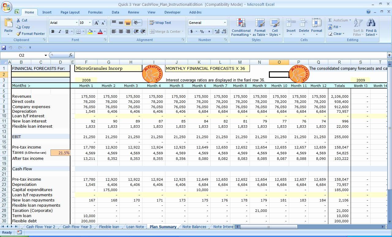 Cash Flow Budget Template Excel Fresh Financial Cash Flow Excel Templates Bud forecast
