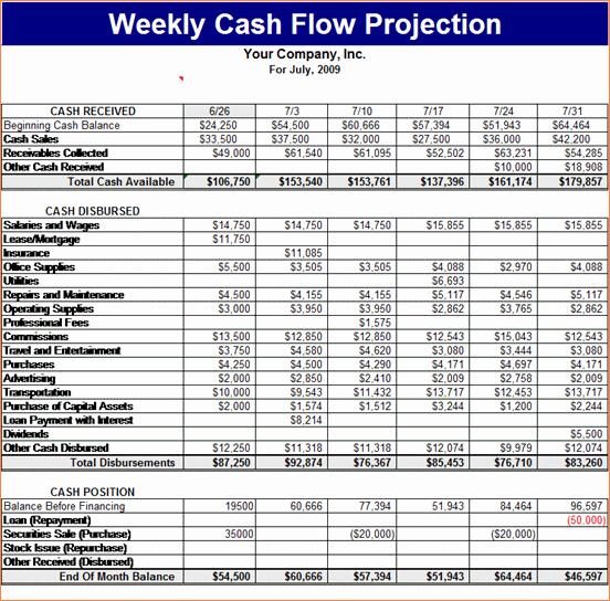 Cash Flow Budget Template Excel Inspirational 8 Cash Flow forecast Template