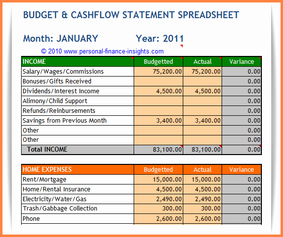 Cash Flow Budget Template Excel Inspirational Cash Flow Statement Template Excel Template