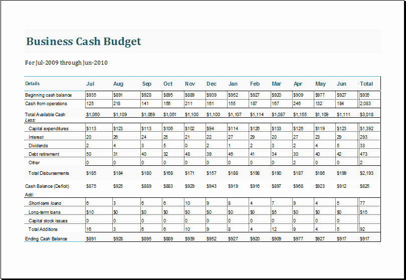 Cash Flow Budget Template Excel Lovely Employee Shift Schedule Template Ms Excel