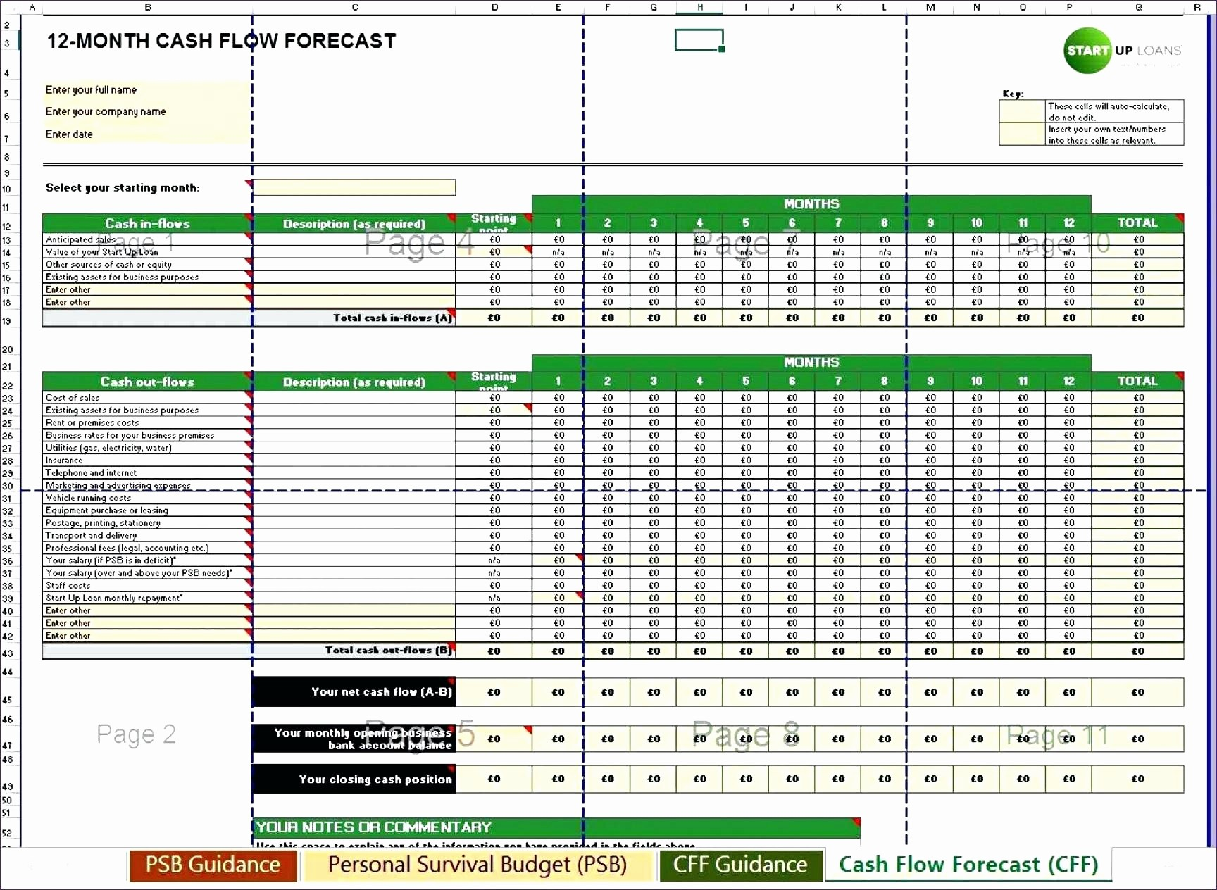 Cash Flow Budget Template Excel Lovely Template Cash Flow Projection Template Excel