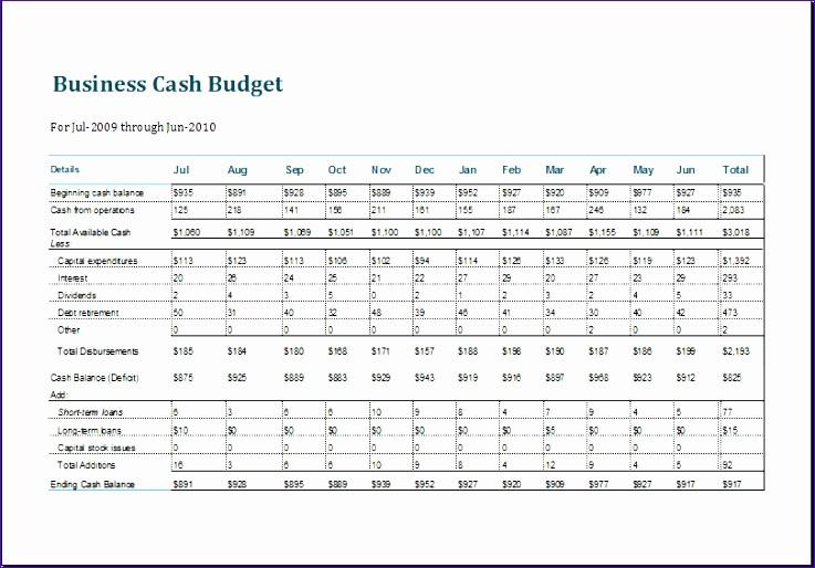 Cash Flow Budget Template Excel New 6 Cash Flow forecast Template Exceltemplates