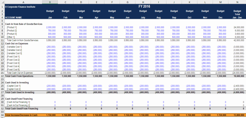 Cash Flow Budget Template Excel New Cash Bud Template Download A Free Cash Bud