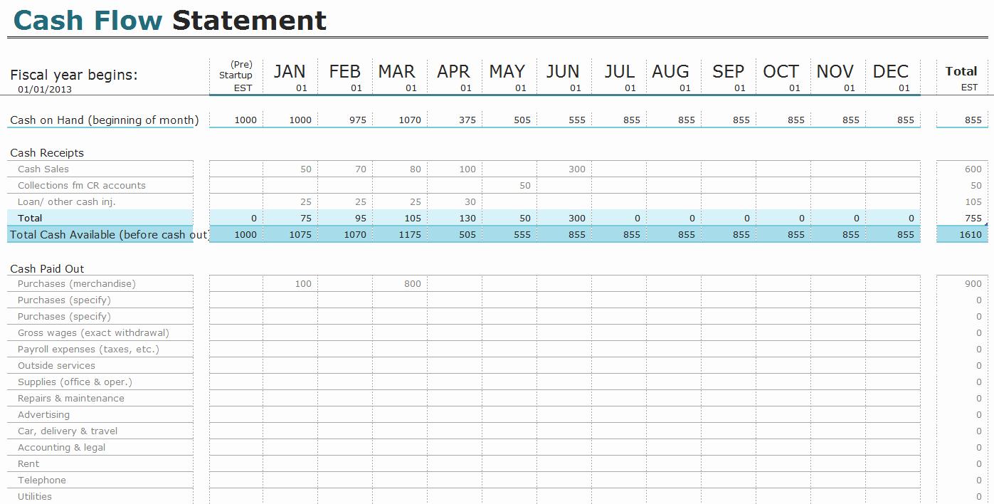 Cash Flow Budget Template Excel New Excel Cash Flow Template Spreadsheet Templates for
