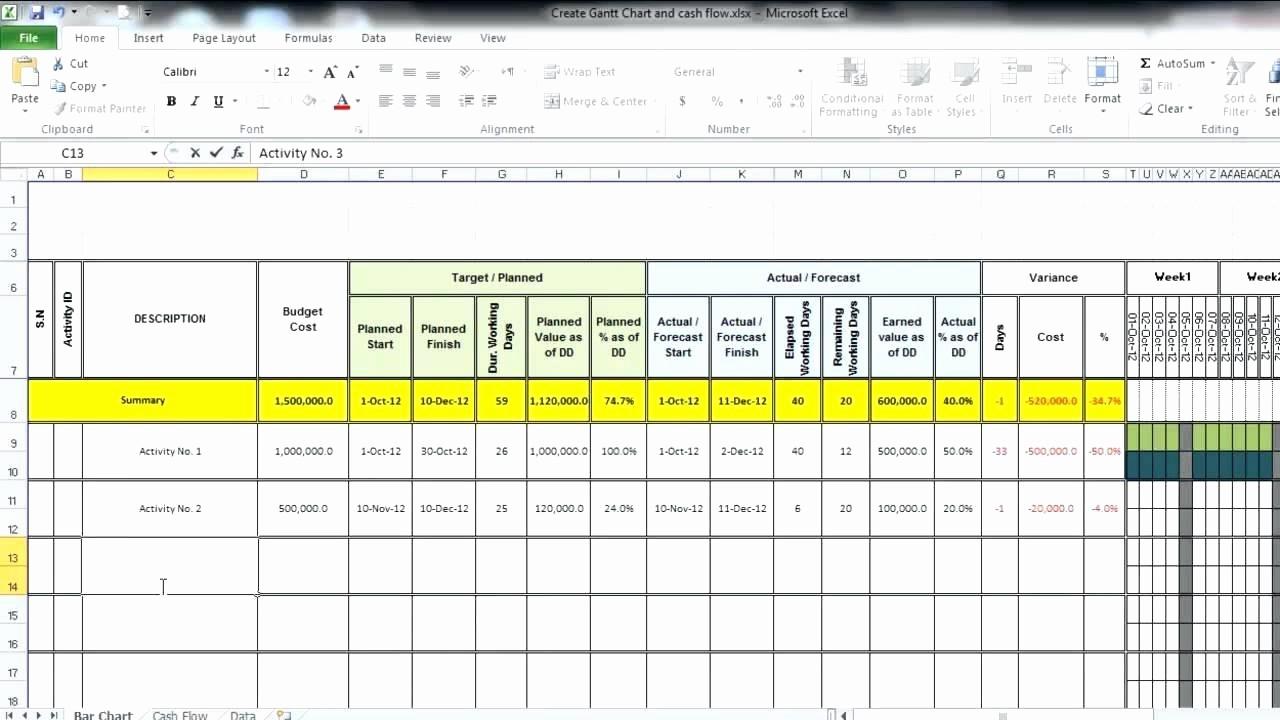 Cash Flow Budget Template Excel Unique Bud and Cash Flow Template