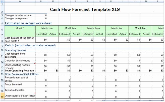 Cash Flow Budget Template Excel Unique Cash Flow forecast Template Xls 2017 – Excel Xls Templates