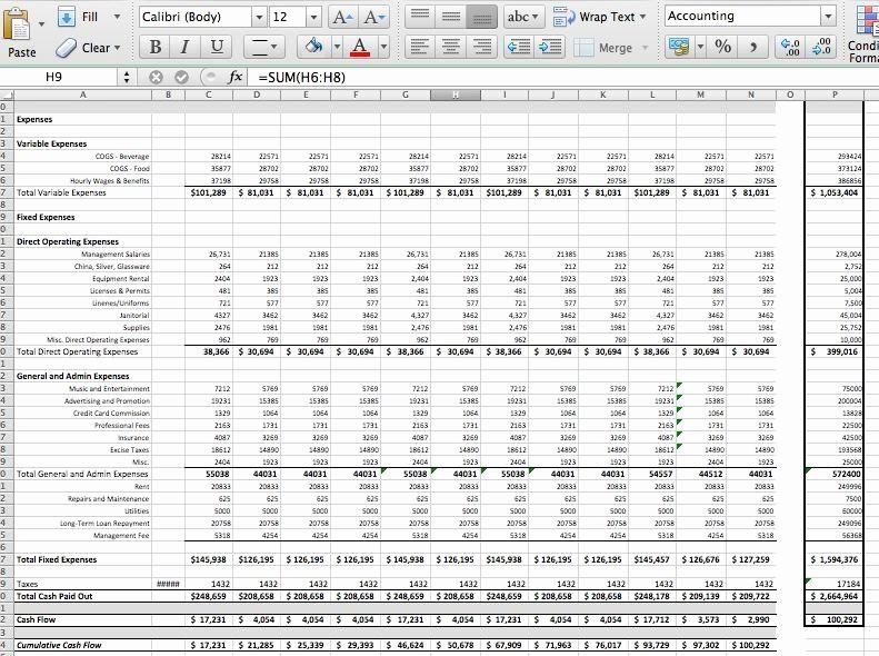 Cash Flow Budget Template Excel Unique Pro forma Bud Template Excel Driverlayer Search Engine