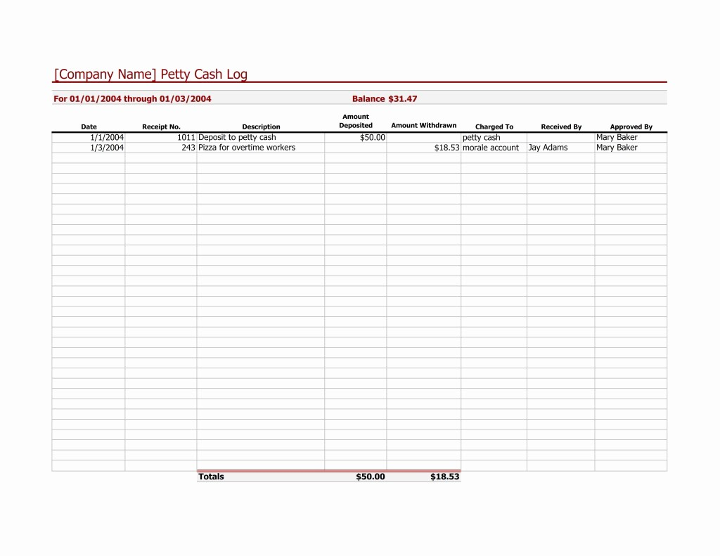Cash In Cash Out Template Awesome Petty Cash Log Template