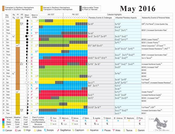 Celestial theme for Word 2016 Elegant 2016 Celestial Planting Calendar