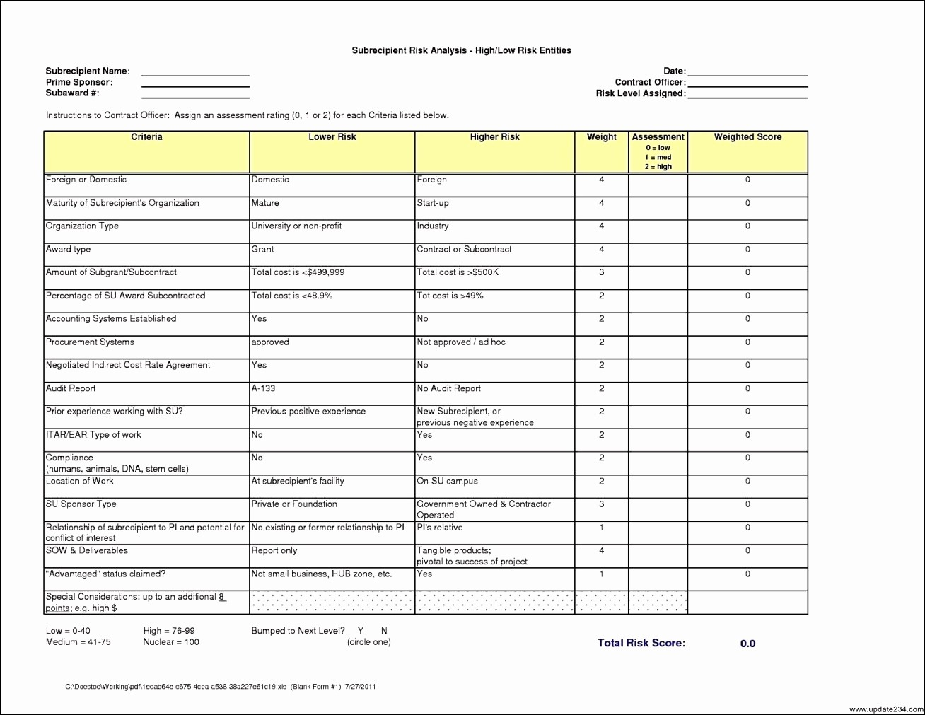 Certificate Of Analysis Template Excel Inspirational Template Gap Analysis Template with Gap Analysis