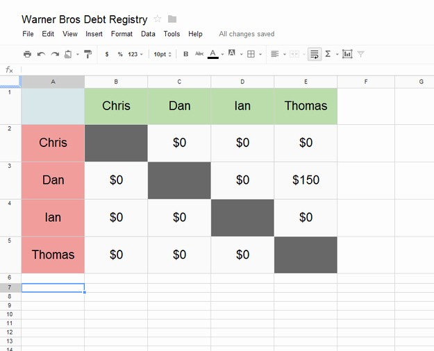 Chore Chart Template Google Docs Beautiful 20 Easy Tricks to Make Living with Roommates so Much Better