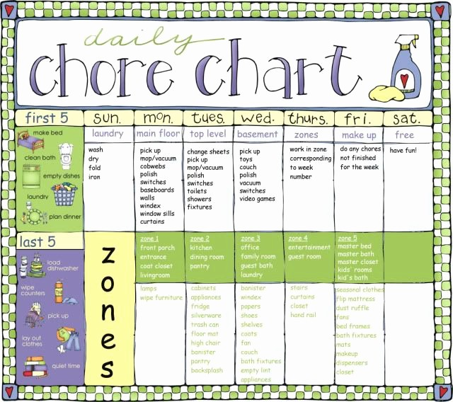 Chore List Template for Adults Lovely What Chore Charts Do You Use for Homekeeping Binder