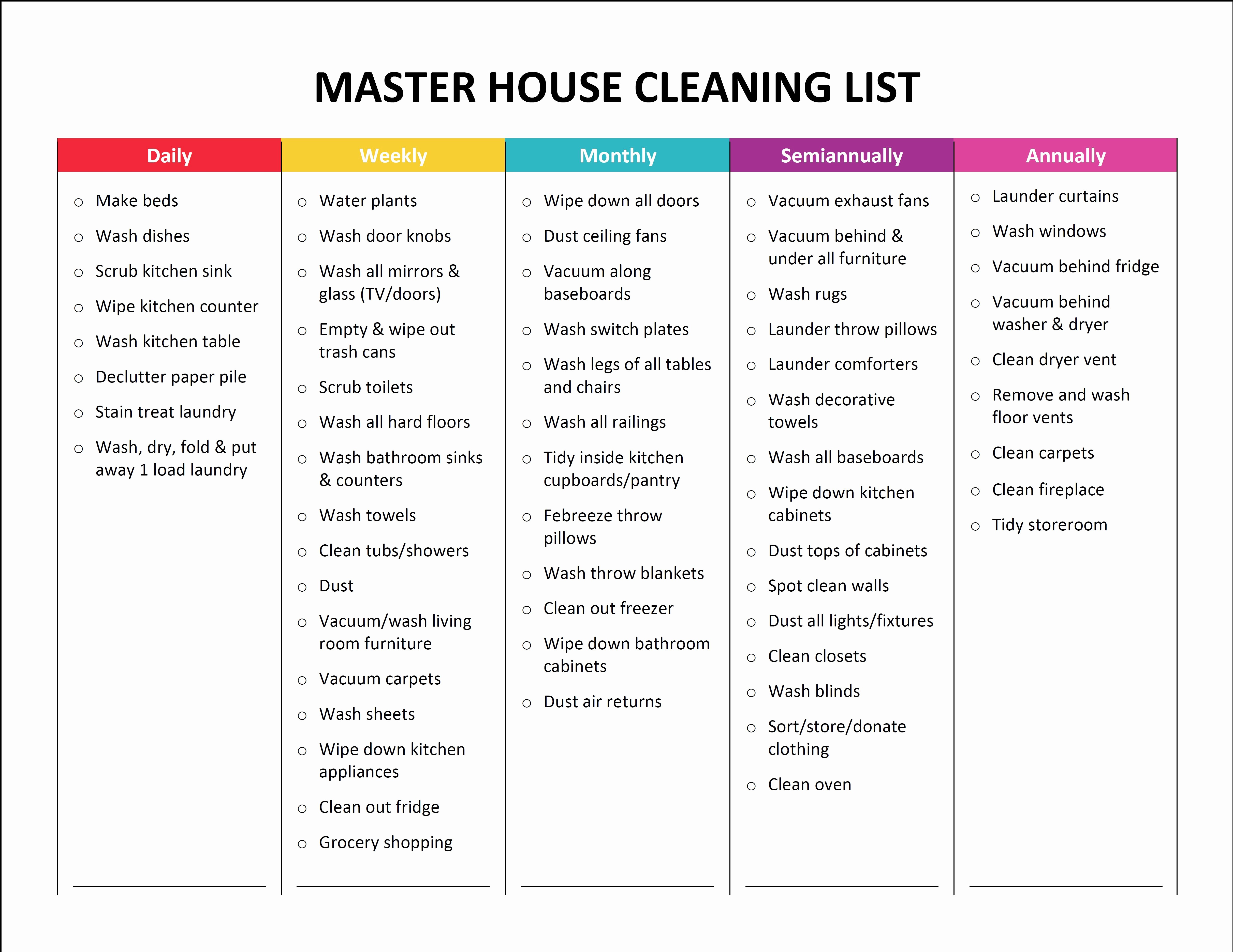 Chore List Template for Adults Unique Plete Housekeeping Printable Set organizing