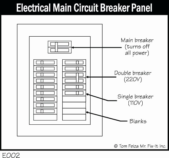 Circuit Breaker Template Ms Word Beautiful Circuit Breaker Panel Labels Template – Voipersracing