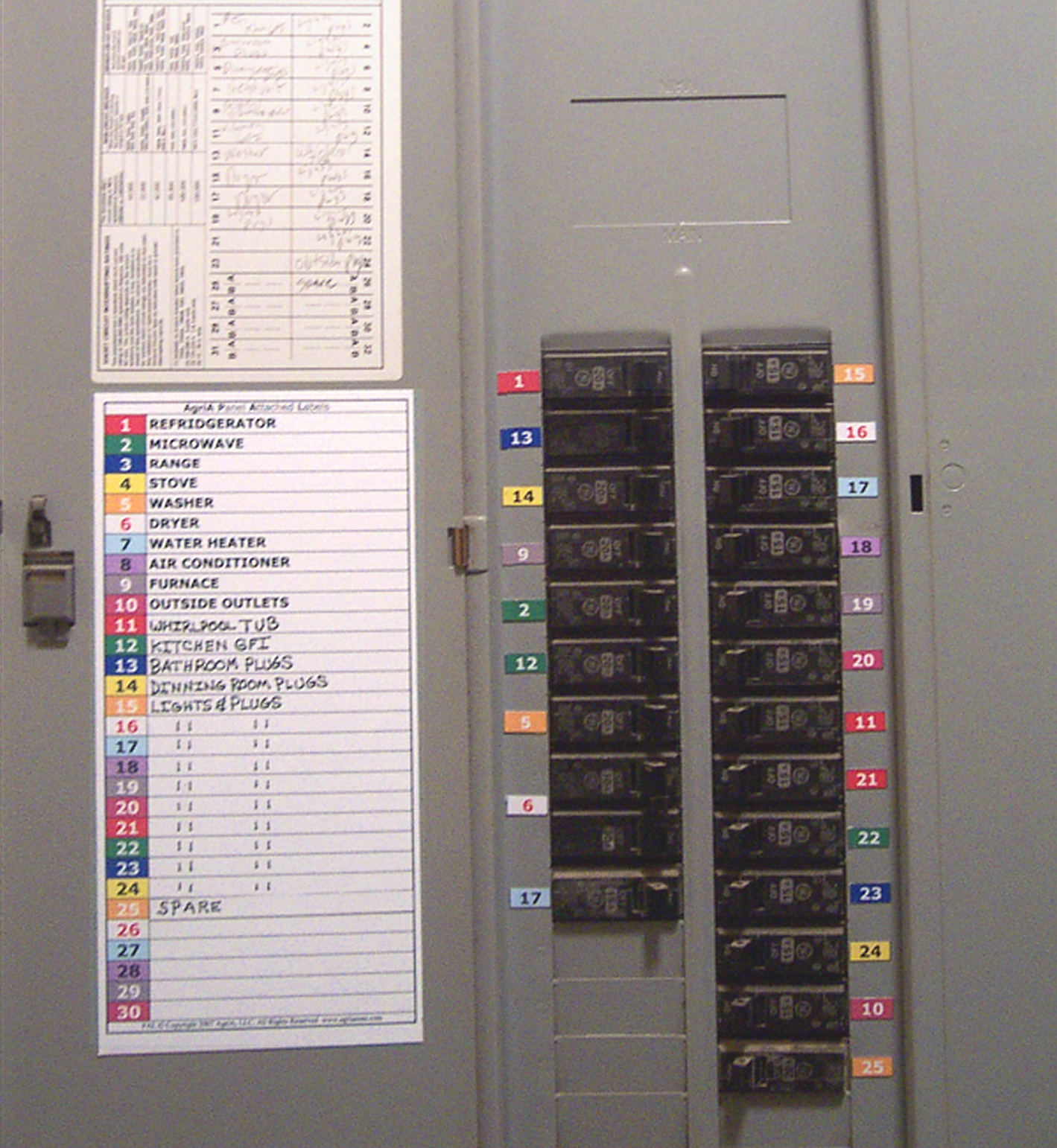Circuit Breaker Template Ms Word Beautiful Open Houses are You asking the Right Questions – A S K H