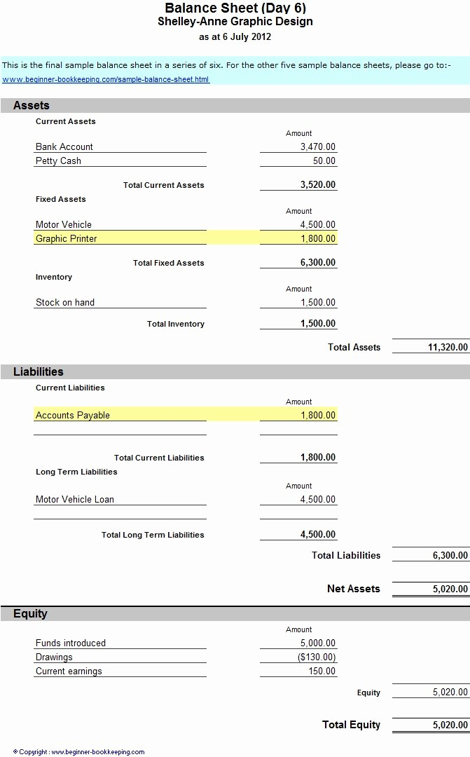 Classified Balance Sheet Template Excel Awesome Classified Balance Sheet Template Excel Free 5
