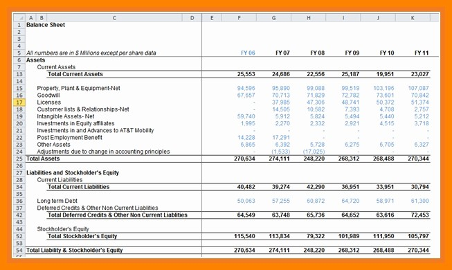 Classified Balance Sheet Template Excel Best Of Balance Sheet Template Excel
