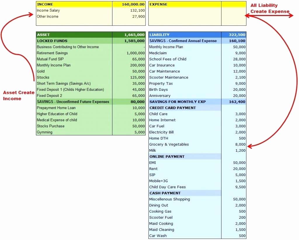 Classified Balance Sheet Template Excel Best Of Classified Balance Sheet Template Excel