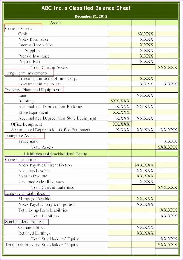 Classified Balance Sheet Template Excel Fresh Classified Balance Sheet Template Excel N3ktw Beautiful