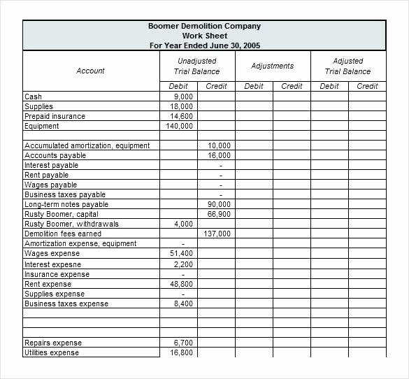 Classified Balance Sheet Template Excel Inspirational Notes Payable Balance Sheet Accountants Use Many