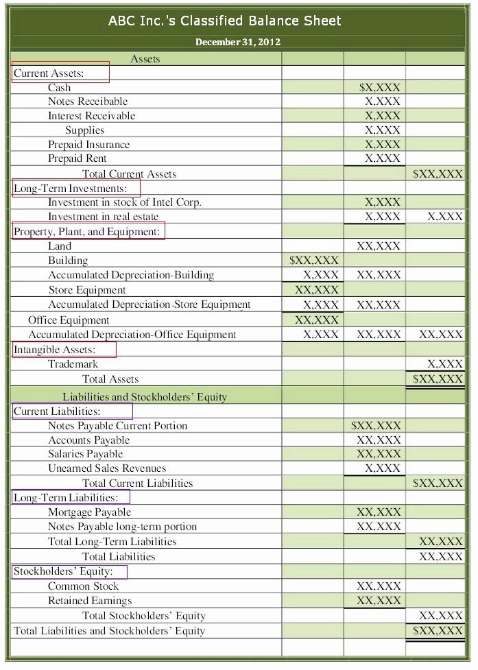 Classified Balance Sheet Template Excel Lovely Balance Sheet Uk Gaap format Frs 102 101 software