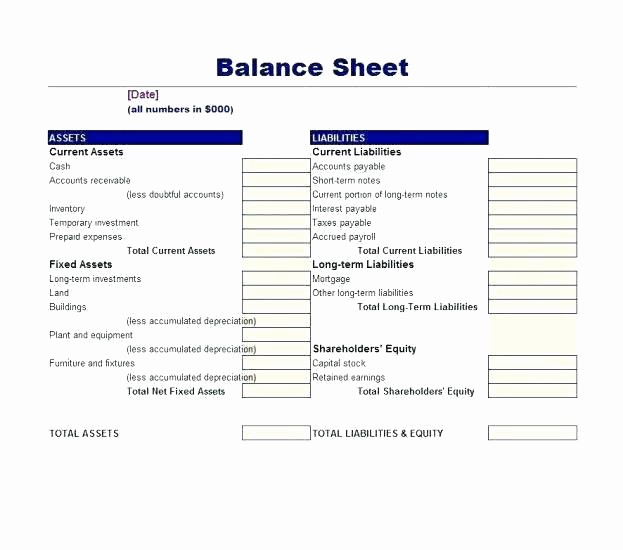 Classified Balance Sheet Template Excel Lovely Classified Balance Sheet Template Excel – Ramauto