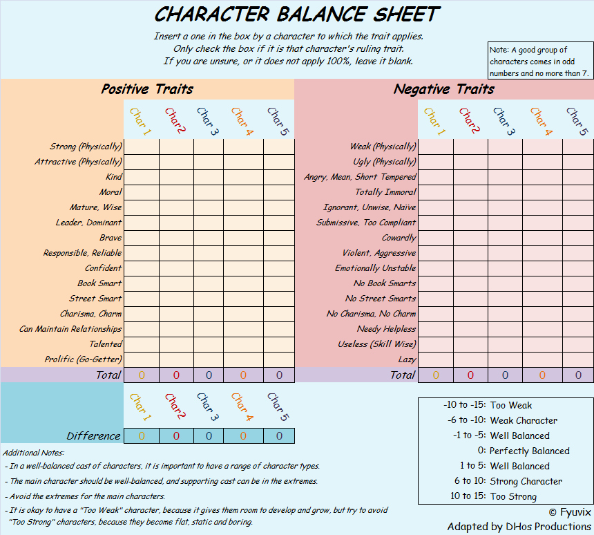 Classified Balance Sheet Template Excel New Balance Sheet format In Excel Sheet Free Download 2012