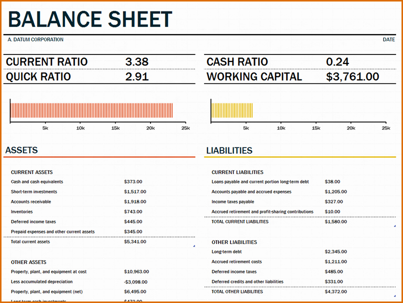 Classified Balance Sheet Template Excel Unique 7 Excel Balance Sheet