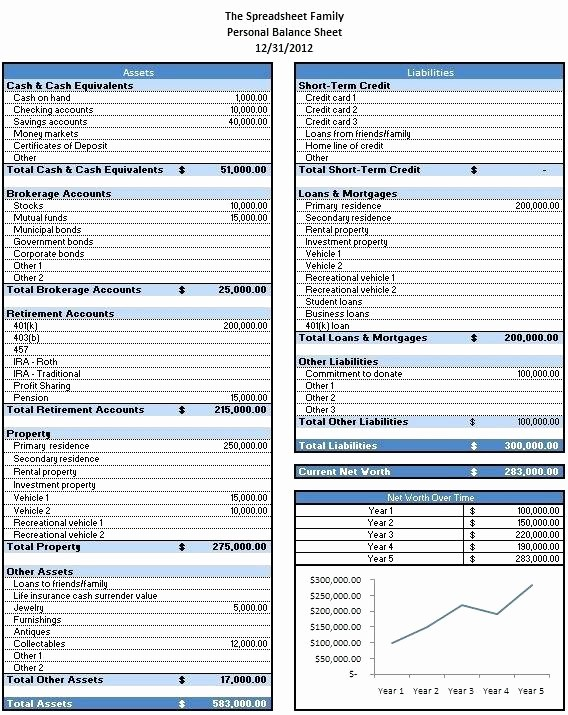 Classified Balance Sheet Template Excel Unique Balance Sheet Excel Trial Balance Template Excel Download