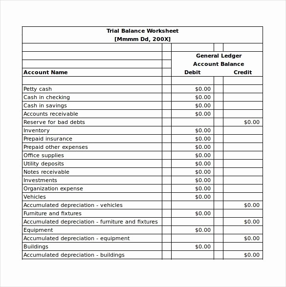 Classified Balance Sheet Template Excel Unique Classified Balance Sheet Template