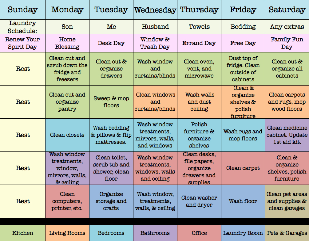 Cleaning Schedule Template for Home Beautiful How to Make An Efficient Weekly House Cleaning Schedule