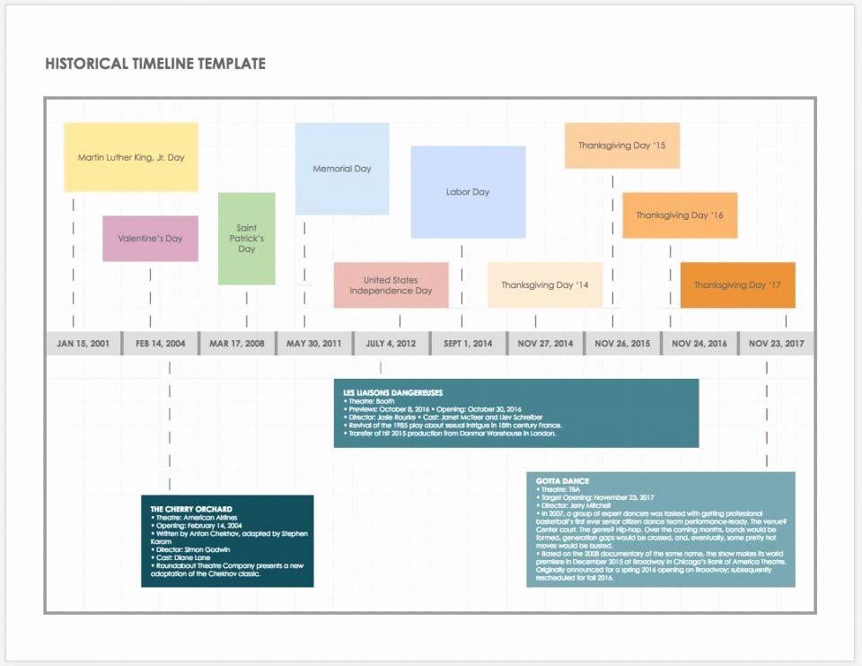 College Schedule Template Google Docs Beautiful Google Docs Templates Timeline Templates Smartsheet