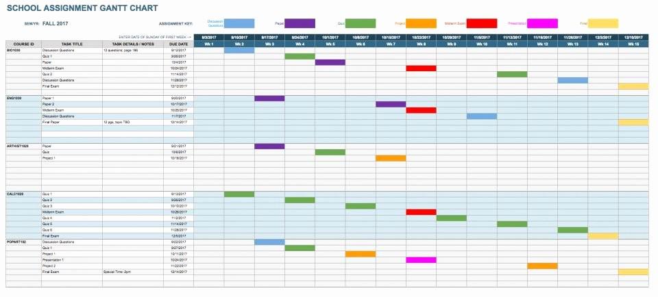 College Schedule Template Google Docs Beautiful Google Sheets Gantt Chart Templates