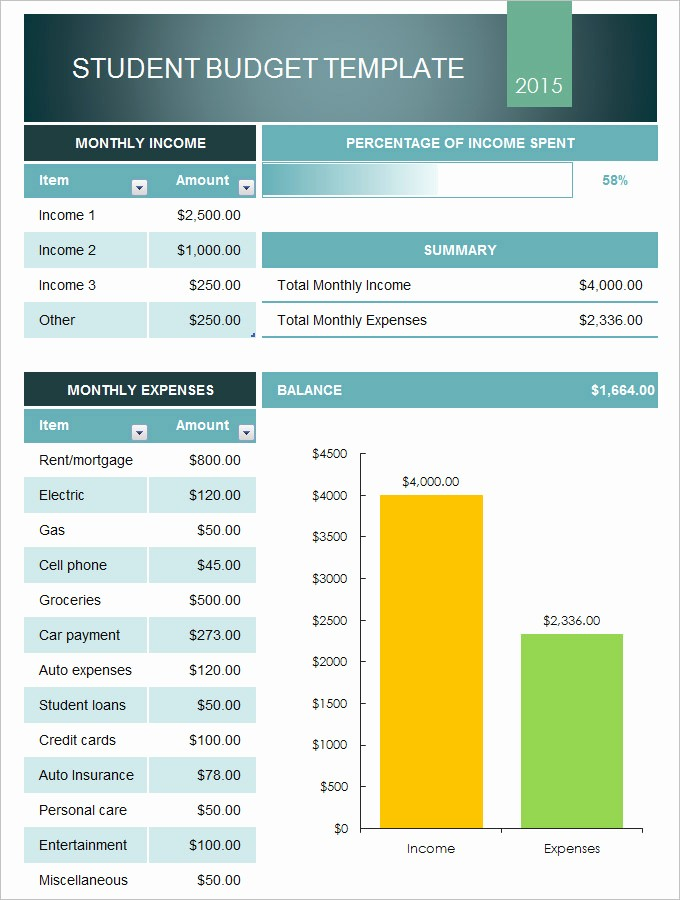 College Student Monthly Budget Example Best Of 3 Student Bud Templates – Free Word Pdf Documents