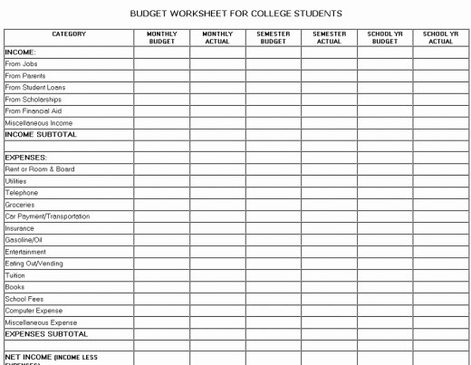 College Student Monthly Budget Example Fresh Best S Of Managing Money Spreadsheet Monthly Money