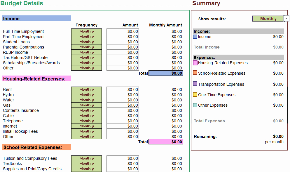 College Student Monthly Budget Example Fresh My University Money Interactive Student Bud