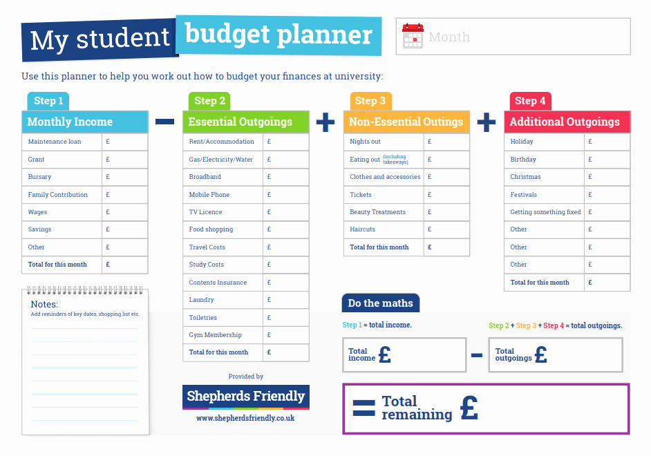 College Student Monthly Budget Example Inspirational Student Bud Planner Infographic E Learning Infographics