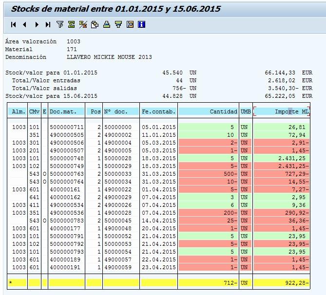 Como Hacer Inventario En Excel Beautiful Excel Cmo Hacer Inventario Y Control De Stock Entradas Y